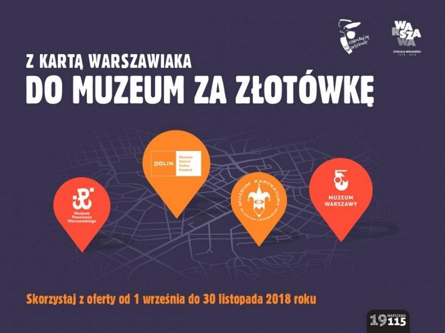 Do muzeum za złotówkę, 2018